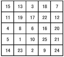 エクセルVBAで1~25までの数字をランダムに発生させる処理を考えてみました
