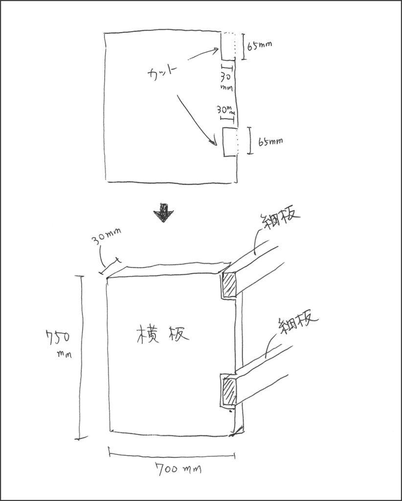 ド素人のパソコンデスク作り_脚板の改良
