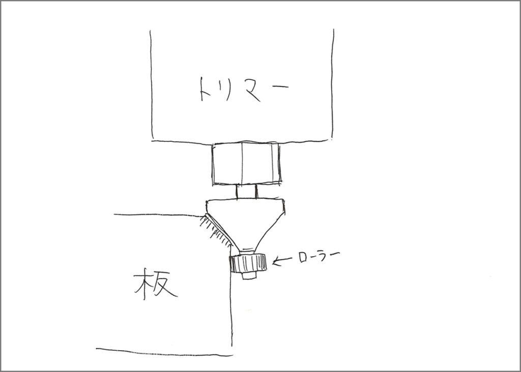 トリマー45°ビット イメージ図